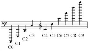 pitch_notation-300×182-copy.jpg