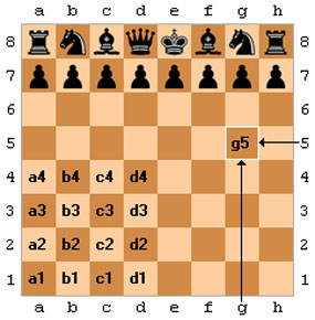 scd_algebraic_notation.jpg
